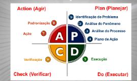 O que é PDCA? (20.11.14)