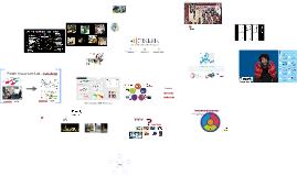 Presentation Loop