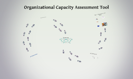 Dhaka Organizational Capacity Development