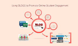Using BLOGS in your Online Class