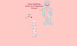 Copy of cancer biology synthesis