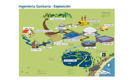 Copy of Aspectos y requisitos para la creación de una planta de tratamiendo de aguas residuales