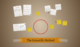 Copy of The Scientific Method