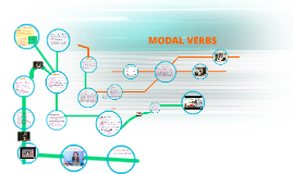 Copy of MODAL VERBS