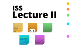 ISS Lecture II: Introduction to ISS