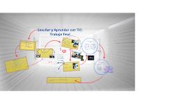 Copy of Copy of Enseñar y Aprender con TIC: