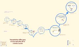 Herramientas para el ciclo operativo de la sistematización
