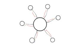 formato sustentación de proyecto