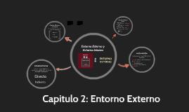 Capitulo 2: Entorno Externo
