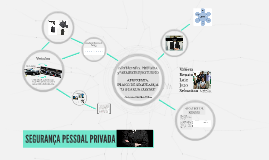 Copy of SEGURANÇA PESSOAL PRIVADA