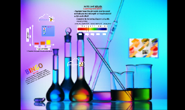 Acids, Alkali and pH Scale