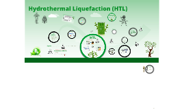 Hydrothermal Liquefaction of Biomass