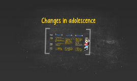 Changes in adolescence
