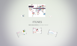 iTunes_Online Music Service Sector