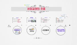 한국문학의 전통