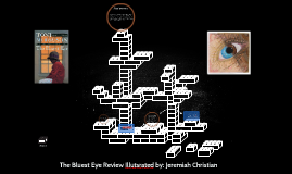 The Bluest Eye Review Illutsrated by: Jeremiah Christian