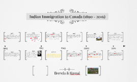 Copy of Indian Immigration to Canada