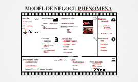 Copy of MODELO DE NEGOCIO: PHENOMENA