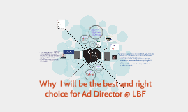 Why I am the best and right choice for Ad Director