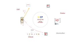 DESIGN INTERIORES - METODOLOGIAS