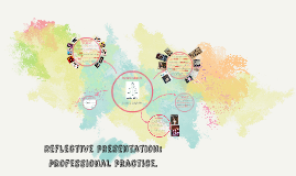 reflective presentation: professional practice.