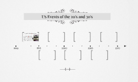 US Events of the 20's and 30's