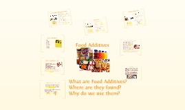 Copy of Food Additives