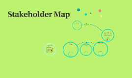 Stakeholders map