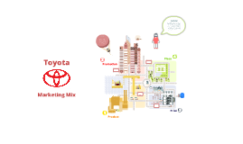 toyota marketing mix 4p s Marketing mix of toyota motor corporation - december 4th, 2010 in 2009, toyota motor corporation employed 71,116 people worldwide (total toyota 320,808)[3] tmc is the world's largest automobile manufacturer by sales[4][5] and production[6.