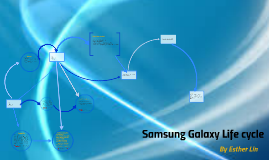 Samsung Galaxy Lifecycle