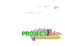 (CHAPTER 3) PROJECT MANAGEMENT