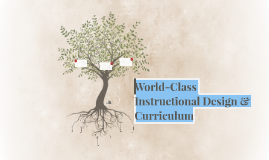 Language Learning in the Academic Content Classroom