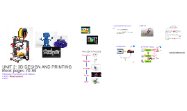 UNIT 2: 3D DESIGN AND PRINTING