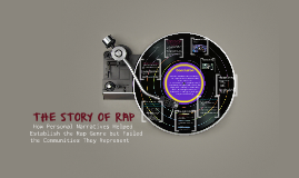 How Personal Narratives Helped Establish the Rap Genre but