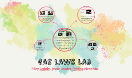 Gas Law Lab