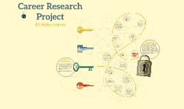 Career Reseach Project
