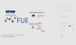 Copy of Canal Empresa: el canal electrònic de la Finestreta Única Empresarial