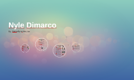 Nyle Dimarco