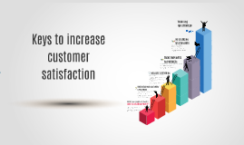 Keys to customer satisfaction
