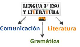 Lengua 3º Eso (2)