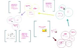Copy of Werkwoordspelling