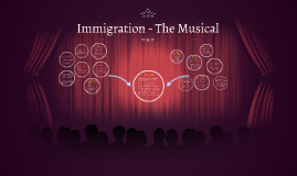 Immigration - The Musical