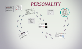 PERSONALITY- Part 1