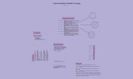 Psychoanalytic Family Therapy