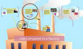 can microbial factories be an answer Question and answer open access q&a: what is a pathogen a question that begs the point  microbial factors can cause damage,.