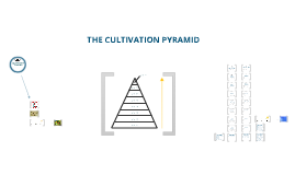 Copy of The Cultivation Pyramid