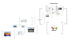 Copy of Todo lo que puedes hacer con Google Wave
