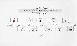 Copy of Linea de tiempo de la energia nuclear