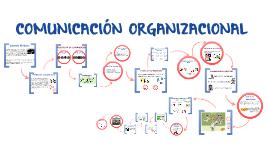 Copy of COMUNICACIÓN ORGANIZACIONAL
