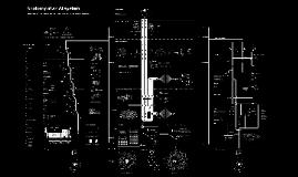 Anatomy of an AI